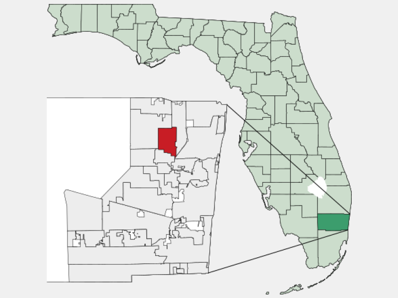 Margate locator map