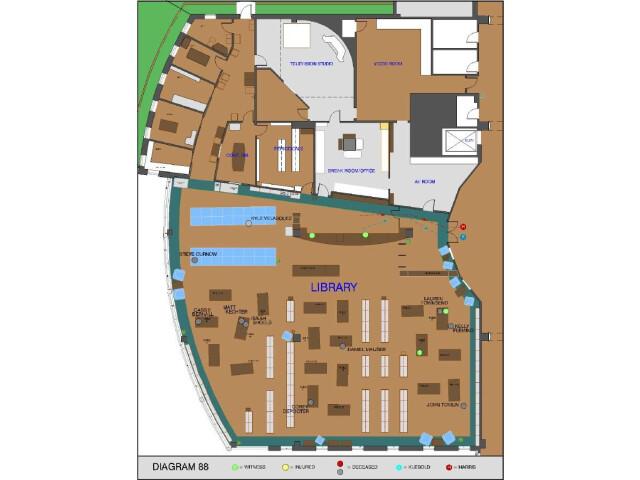 Columbine library fbi diagram image